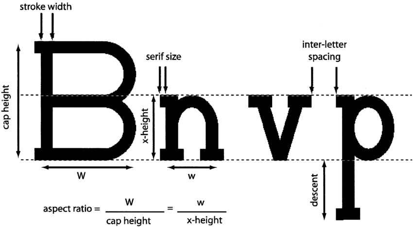 Font Example Equation